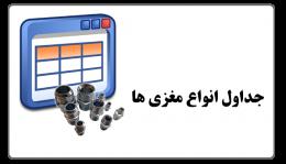 maghzi-table
