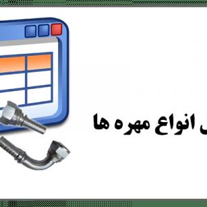mohreha-table3